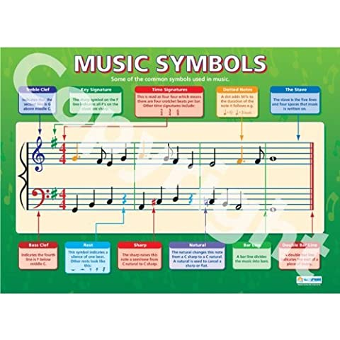 Music Symbols |Music Educational Wall Chart/Poster in high gloss paper (A1 840mm x 584mm)