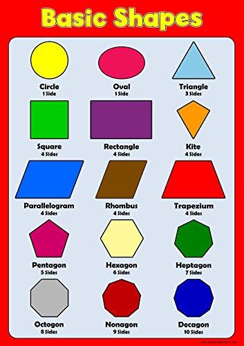 Tabella dei numeri per imparare a contare dall 1 al 10 - Colore per numeri per i bambini ...