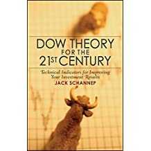 Dow Theory: Technical Indicators for Improving Your Investment Results