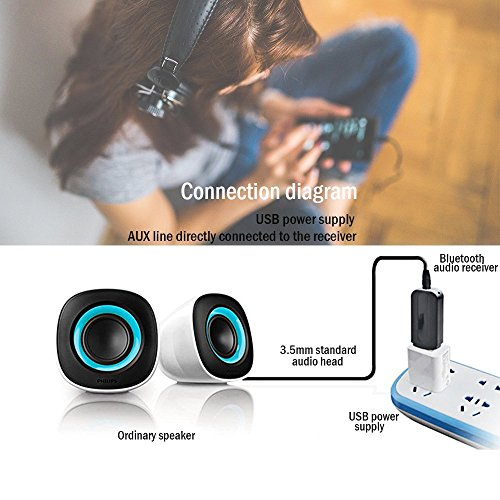 Bluetooth Music Ricevitore Adattatore USB, 3.5mm Audio Stereo Speaker Musica Ricevitore auto a mani libere mini USB senza fili di musica di Bluetooth Audio Ricevitore Receiver-Black
