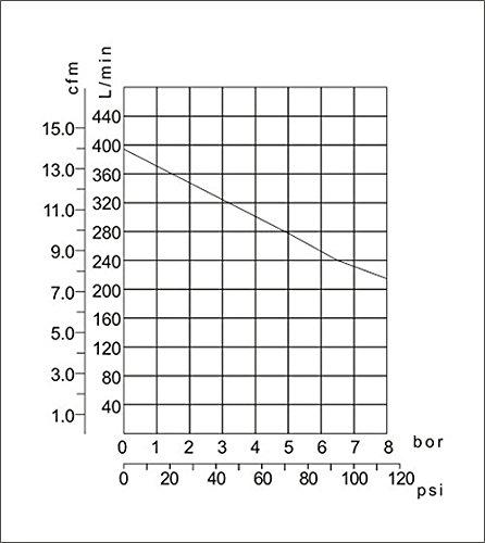 IMPLOTEX Flüsterkompressor 3000W 65dB - 3