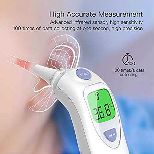 Hylogy 4 in 1 Fieberthermometer - 3