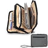 Die besten BUBM Ipad Hüllen - BUBM Packwürfel Doppelschichte Reisetasche Double Layer Packtasche Elektronike Bewertungen