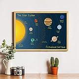 MLSWW Quadro Decorativo su Tela Poster bilingue in Lingua del Sistema Solare Stampe per Bambini Decorazioni per la Parete Arte per la casa Poster educativi Poster Pittura tela-40x60cm