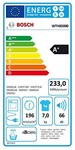 Bosch WTH83000 Wärmepumpentrockner - 2