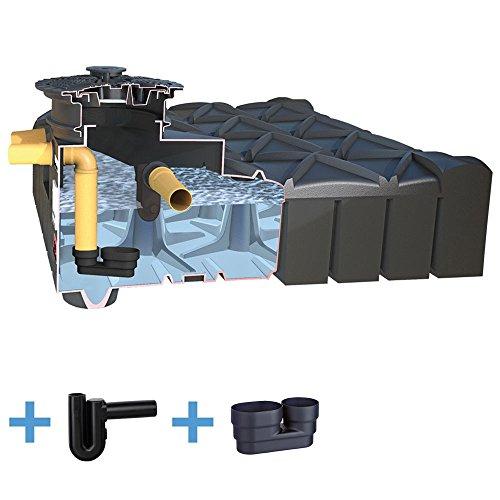 PREMIER TECH AQUA GmbH 4251534300586
