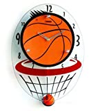 Basketball Moves Review and Comparison
