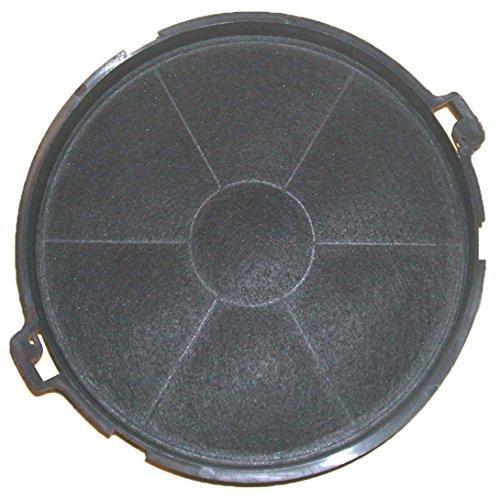 Spares2go Tipo is30gr carbón carbón ventilación filtro para Beko CH60h60px campana (190mm...
