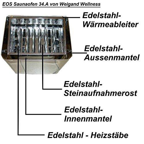Weigand Saunaofen 34 VA - 6 kW - inkl. 20 kg Finnline Saunasteine für kräftige Dampfstöße I Außenmantel Edelstahl/Innenmantel Edelstahl I TOP ANGEBOT I NEU I Sauna I Saunatechnik