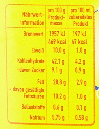 Maggi Bratsaft Pastös 12 kg, 1er Pack (1 x 12 kg)
