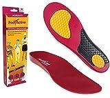 FootActive WORKMATE - Ideal für Alltag und Beruf - Schützt