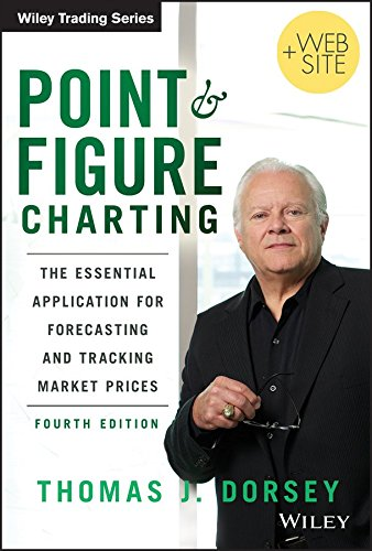 [(Point and Figure Charting : The Essential Application for Forecasting and Tracking Market Prices)] [By (author) Thomas J. Dorsey] published on (September, 2013)
