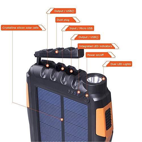 Eignet High Capacity 25000mAh Solar Power Bank for Trekking, Climbing, Tour, Journey, Trips (Orange) Image 3