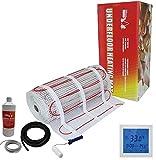 Nassboards Premium Pro - Electric Underfloor Heating mat kit 200w per m2