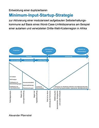 Entwicklung einer duplizierbaren Minimum-Input-Startup-Strategie zur Aktivierung einer modularisiert aufgebauten Selbsterhaltungskommune auf Basis eines ... Dritte-Welt-Küstenregion in Afrika