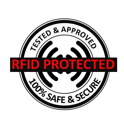 Boca RFID-Blocker Schutz Kreditkartenetui für Herren aus echtem Leder, Brieftasche Ausweis Geldbörse Visitenkartenetui Portemonnaie Geldbeutel in Schwarz Braune