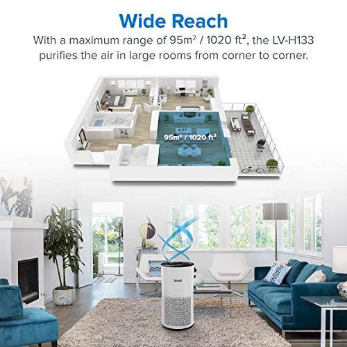 Zoom IMG-3 levoit purificatore d aria casa