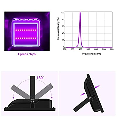 UV Black Light, IndMird 20W Led Black Lights Waterproof IP66 Ultraviolet LED Flood Light for Parties,Stage,Band,Club,DJ Events Lighting