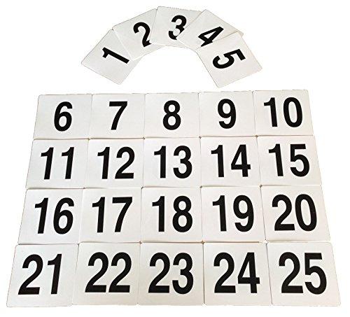 Argon Tableware Table Number Pla...