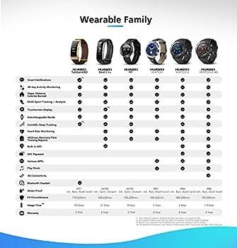Huawei Band 2 Pro Fitness-tracker (Gps, Bluetooth, Herzfrequenzmessung, Wasserdicht Bis 5 Atm) Schwarz 5