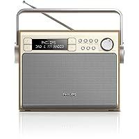 Philips Ae5020/12 Portatif Radyo, 211 X 155 X 147 Mm, Beyaz