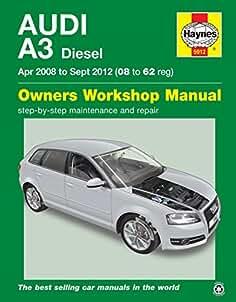 Audi A3 1.6 Tdi (modelos 1.9Tdi y 2.0 Tdi (modelos desde Diesel de