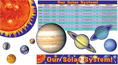 Our Solar System! Bulletin Board