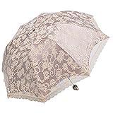 niceEshop(TM) Paraguas Parasol Plegable de...