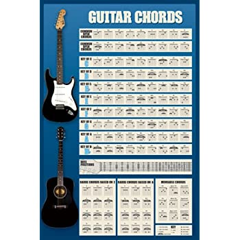 Guitar Chords New Chart Music Maxi Poster Print 61x91 Cm Amazon