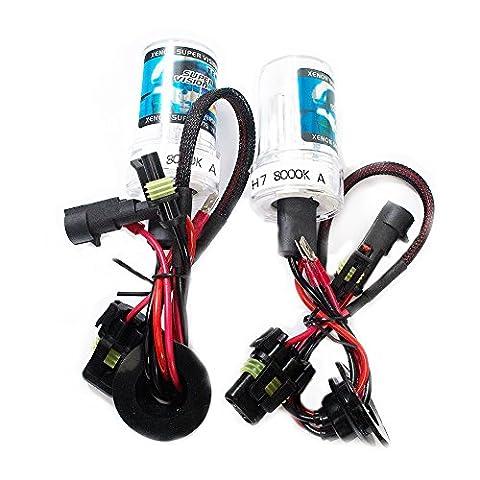 JINYJIA 55W Xenon HID Ampoules Projecteur pour Voiture Véhicules de Remplacement Lampes Ampoule, Paquet 2, H7 8000K