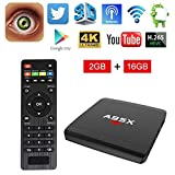 A95X R1 TV Box Android 7.1 2GB/16GB