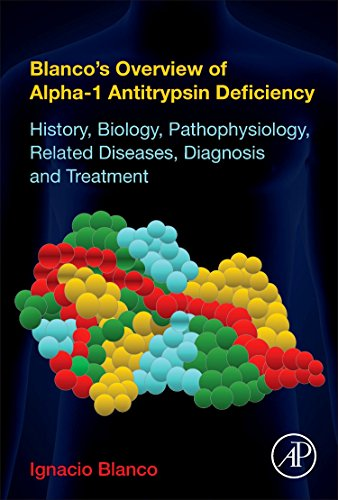 Blanco's Overview of Alpha-1 Antitrypsin Deficiency: History, Biology, Pathophysiology, Related Diseases, Diagnosis and Treatment