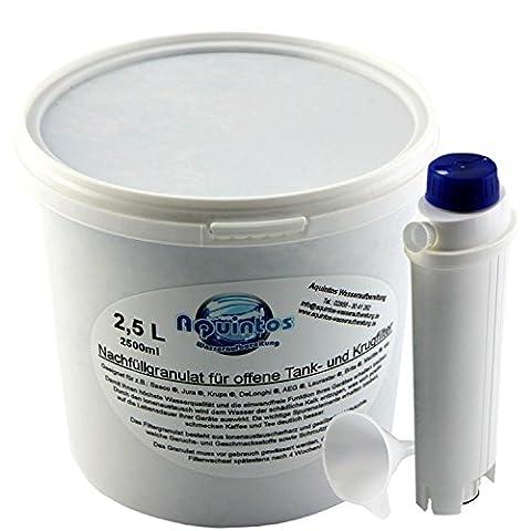 Refill- Set Original DeLonghi Wasserfilter SER3017 als Umbau zur Refill