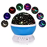 Best Baby Projectors - Baby Night Lights for kids, CtopoGo 360 Degree Review