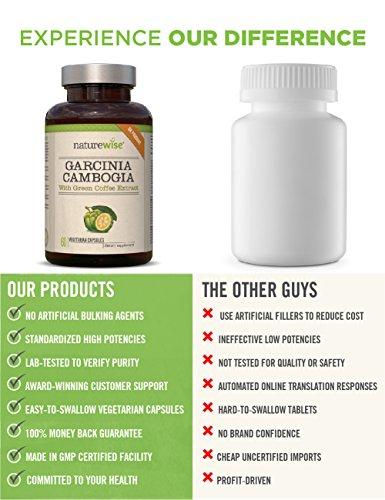 NatureWise Garcinia Cambogia Plus mit Grünem-Kaffee-Extrakt, Grünem Tee, Zink und Chromium | Leistungsstarke Diät-Kapseln