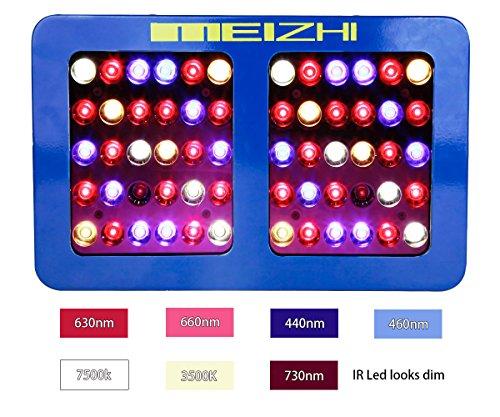 meizhi-reflector-series-300w-led-grow.info