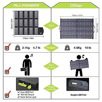 Solarladegerät Bild