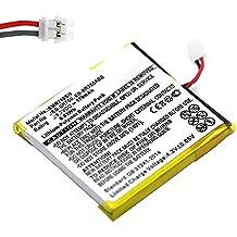 CELLONIC® Batería premium para Samsung Gear S (SM-R750 / SM-R750V / SM-R750B / SM-R750D) (170mAh) EB-BR750ABE bateria de repuesto, Smartphone pila reemplazo, sustitución