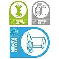 Etiquetas autoadhesivas para reciclaje: residuos de alimentos, latas de metal y papel mixto