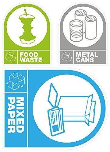Etiquetas autoadhesivas reciclaje: residuos alimentos