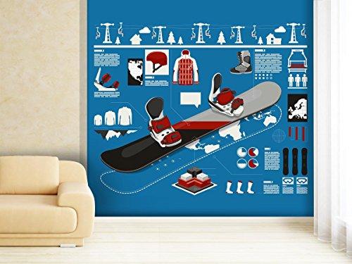 Snowboard 134cm (XXL-Tapeten Fototapete Snowboard Infographic - weitere Größen und Materialien wählbar - DEUTSCHE Profi QUALITÄT von Trendwände)