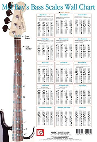 bass-scales-wall-chart