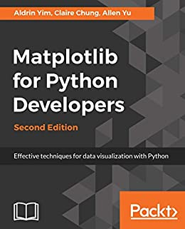 Matplotlib for Python Developers: Effective techniques for