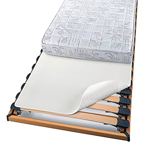 BEAUTECT - Lot de 2 Protèges matelas - Isolateur pour sommier à lattes - A picots souples -Lavable- Blanc - 80x200 cm