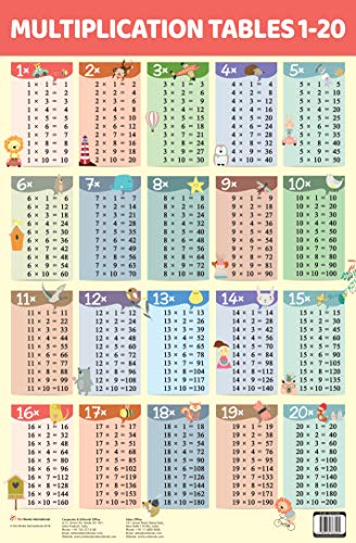 Multiplication 1-20: Charts