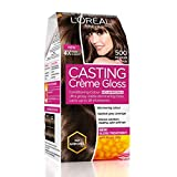 L'oreal Hair Color Products Review and Comparison