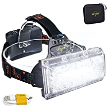 Head Torch, LETOUR LED Head Torch Rechargeable, 2500Lumens Super Bright Head Torch Waterproof USB Camping Headlamp for Fishing, Jogging, Hiking, Bigger Battery Container, Super Long Working Time