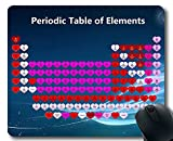 Mauspads, Periodensystem der Elemente Gaming-Mauspad, Periodensystem von Chemistry Elements for Classroom. Dickes großes Gummi-Mousepad
