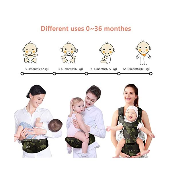 "BeeViuc Front Premium Hipseat Baby Carrier for Newborn, Baby Sling, Multifunctional, Ergonomic, 100% Cotton, Butterfly Rotary Buckle, 6 Carrying Positions - Camouflage Green BeeViuc Ultimate Comfort For Baby - The Baby Carrier is Used Soft Classical Cotton With Polyester Touching. Suit For Baby Who is Between 3-36 Months and 0-20 KG. Ultimate Comfort For Parents - An adjustable Velcro Waist Strap That Puts Some Of The Weight On Your Hips. Ultra Extand And Soft Padded Shoulder Straps For The Best Comfortable For All Parents. Baby Hip Healthy - Enable Your Baby To Be Seated in An Optimal Natural ""M Shape"" Position From Newborn To Toddler. The Carrier Has Been Acknowledged As a ""Hip-Healthy"" Product By The International Hip Dysplasia Institute. 6"