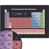 Periodensystem Poster| Poster Periodensystem| Chemie System als XXL-Poster DIN A1 (Dark)